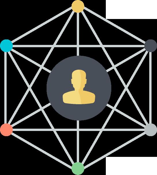 e-Commerce und Soziale Netzwerke