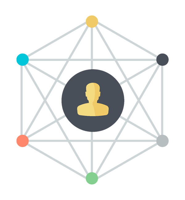 Online-Marketing - Zielgruppengerechte Marketing-Kanäle