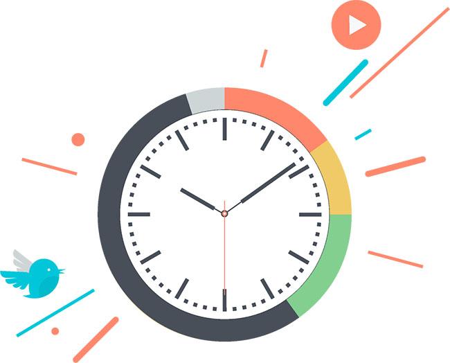 Online-Marketing - Das richtige Timing