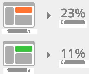 Webanalyse - A/B Test