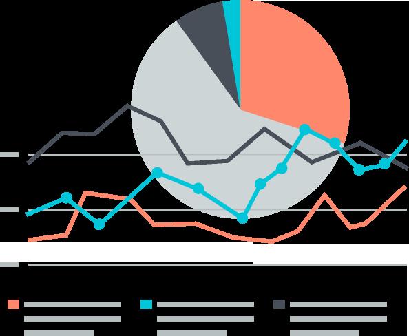 Web-Analyse für Suchmaschinenoptimierung